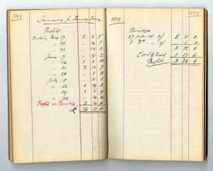 Shop Accounts 1879. The earliest surviving accounts book.